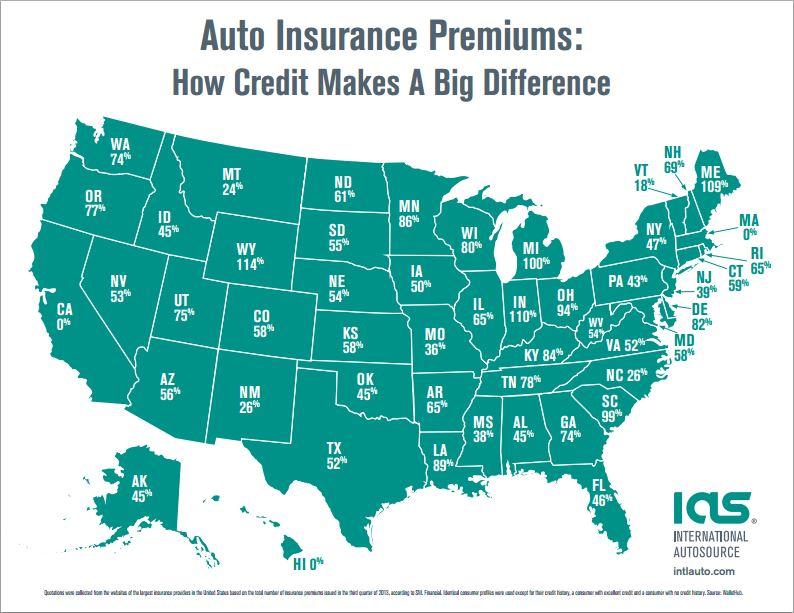 Expat Auto Insurance: How Credit Score Impacts Your