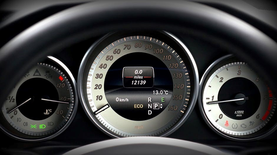 Dashboard Indicators